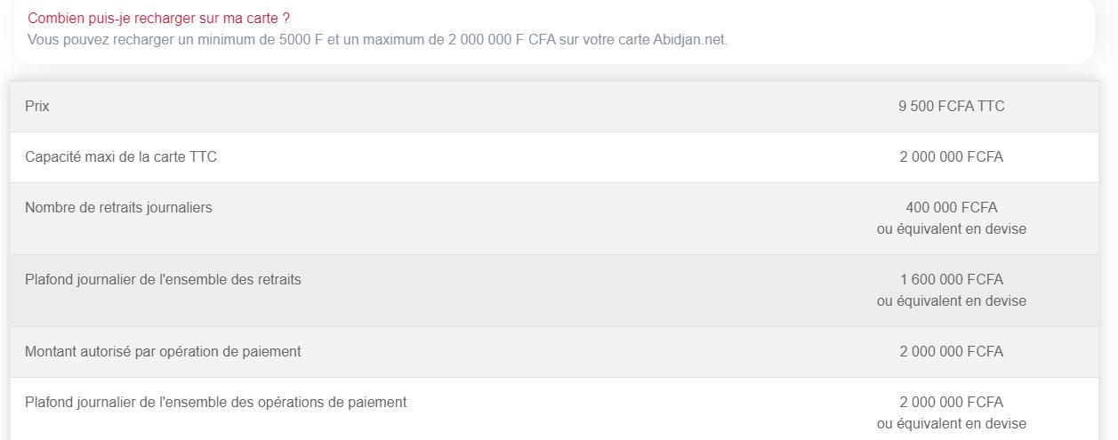 Carte Abidjan.net